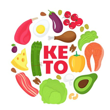 Keto banner from food round shaped. Ketogenic diet concept. Healthy menu. Low carb, high fat Çizim