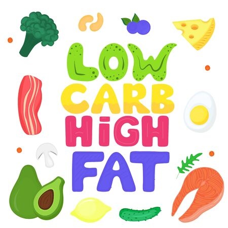 Low carb, high fat hand drawn lettering. Keto poster with healthy food. Ketogenic diet concept. Salmon, Broccoli, Blueberries, Cashews, Bacon, Egg.