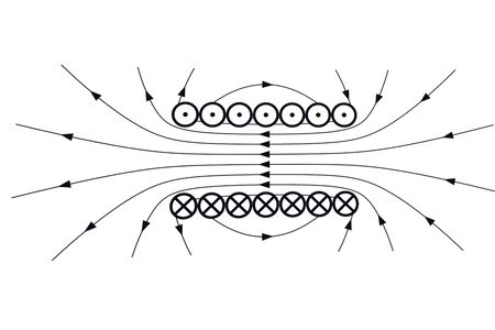 The scheme of propagation of the magnetic field. scheme and notation. Stok Fotoğraf