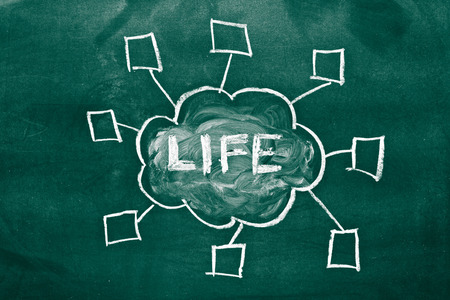 written: Word life and a cloud computing illustration on a chalkboard