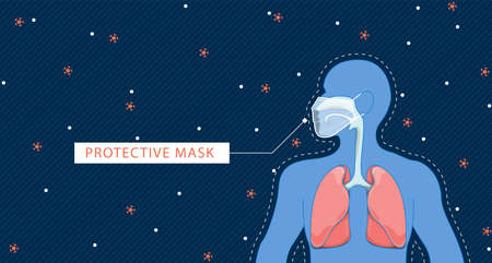 Human protective face mask. wearing a face pollution mask to protect himself from the coronavirus. vector illustration.