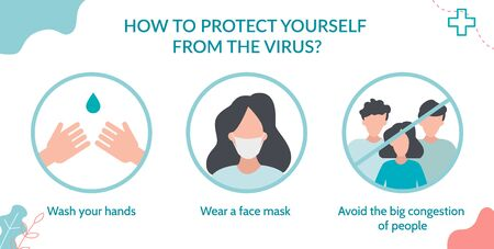 How to protect yourself from the virus? Wash your hands, wear a mask and avoid crowds. Flat vector illustration.