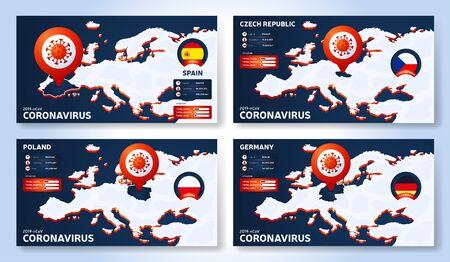 Set of Coronavirus banner outbreak. Watch out for Novel Coronavirus outbreaks in Spain, Poland, Germany, Czech Republic. Spread of the novel coronavirus Background.