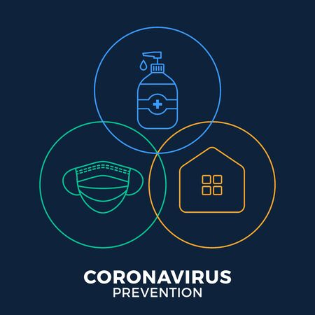 Prevention of COVID-19 all in one icon poster vector illustration. Coronavirus protection flyer with outline circle icon set. Stay at home, use face mask, use hand sanitizer