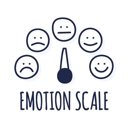 Feedback or rating scale with smiles representing various emotions in hand draw style. Customer's review and evaluation of service or good. Colorful vector illustration in doodle style. Stock Illustratie