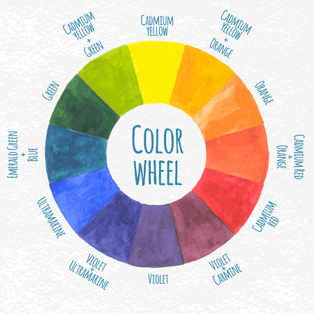 color charts: Handmade color wheel. Watercolor spectrum with paper texture.