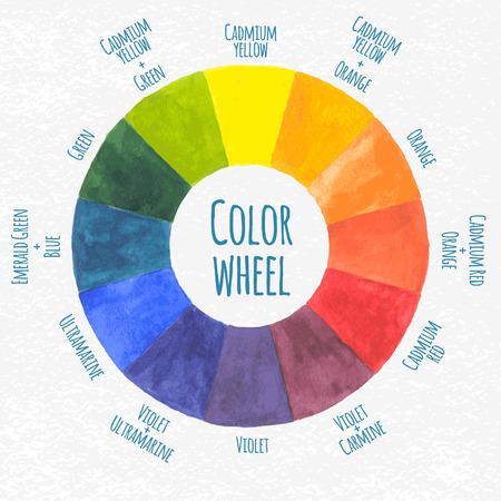 colores calidos: Rueda de color hecho a mano. Espectro de la acuarela con textura de papel.