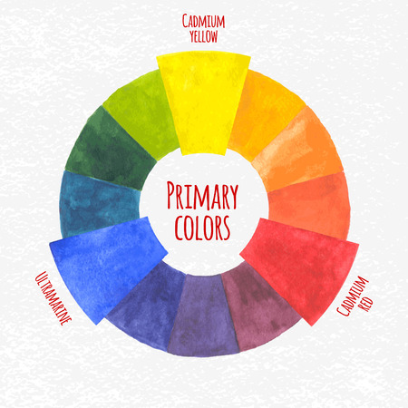 primary colors: Handmade color wheel. Primary colors chart - vector illustration.