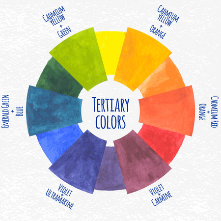 tertiary: Handmade color wheel. Tertiary colors chart - vector illustration.
