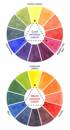 primary colors: Two watercolor mixing charts drawn with cool and warm primary colors.