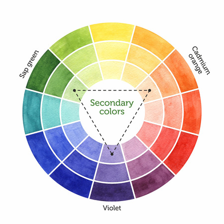 secondary: Color mixing chart for watercolor painting. Secondary colors. Stock Photo