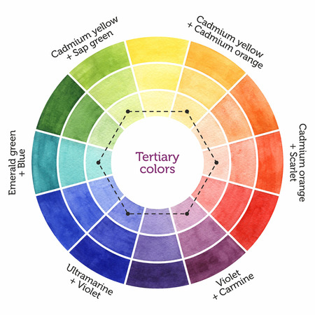 carmine: Color mixing chart for watercolor painting. Tertiary colors.