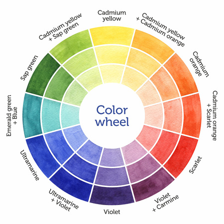 color watercolor: Hand drawn color wheel. Color mixing chart for watercolor painting.