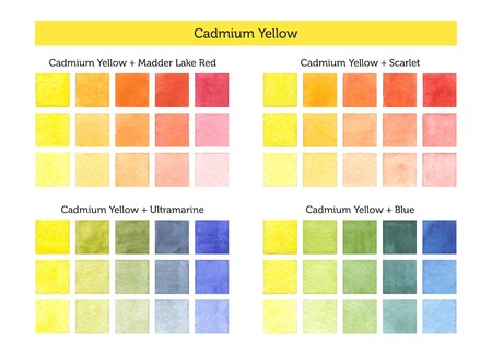 color mixing: Color chart of Cadmium yellow mixing with others primary colors.