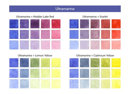 ultramarine: Color chart of Ultramarine mixing with others primary colors.