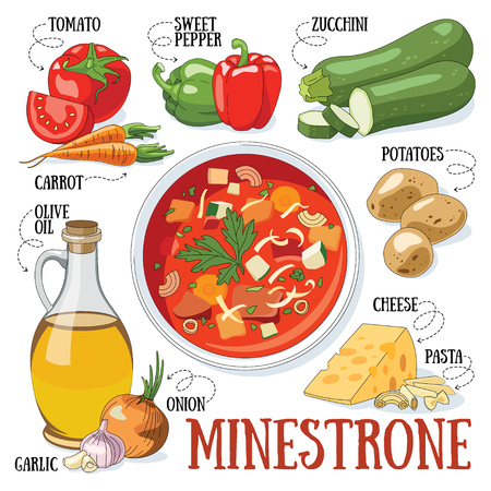 Minestrone and its ingredients. Italian traditional cuisine. Stock Illustratie