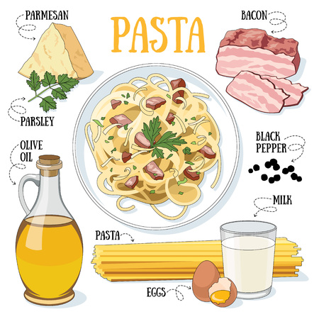 Pasta and its ingredients. Italian traditional cuisine.