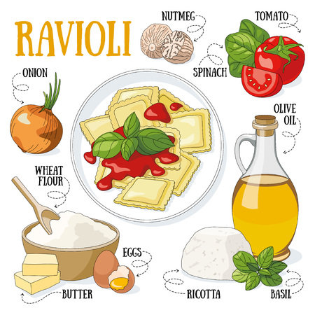Ravioli and its ingredients. Italian traditional cuisine.