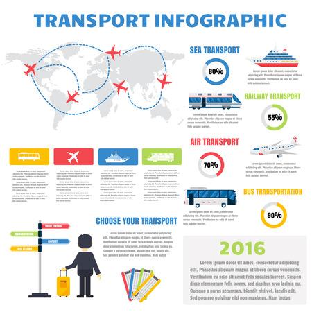 Vervoeren infographic set met grafieken en infographic andere elementen te vervoeren. Vector illustratie transport infographic en transport infographic informatie ingesteld bedrijf kaart auto teken collectie. Stock Illustratie