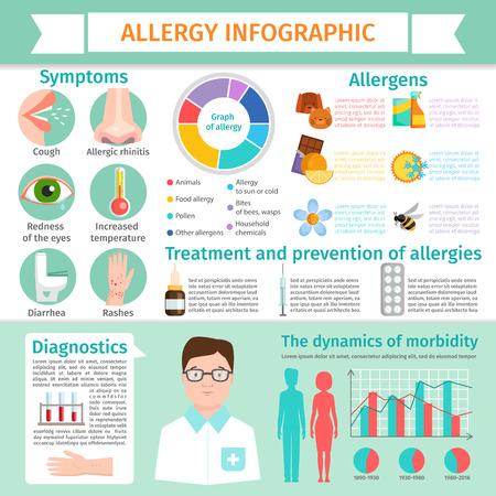 アレルギー インフォ グラフィック症状について治療アレルギー疾患要素はフラットの図です。