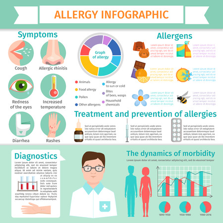 Allergy infographic symptoms information treatment allergic reaction disease elements flat illustration.
