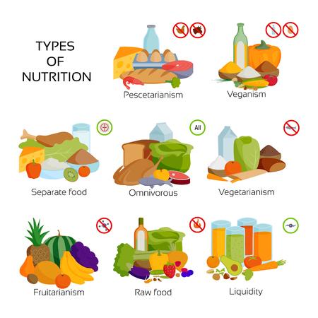 Nutririon 다이어트 식품 유형 제품 정보 infographic 유기 채식주의 원시 음식 개념 건강 식사 벡터 일러스트 레이션