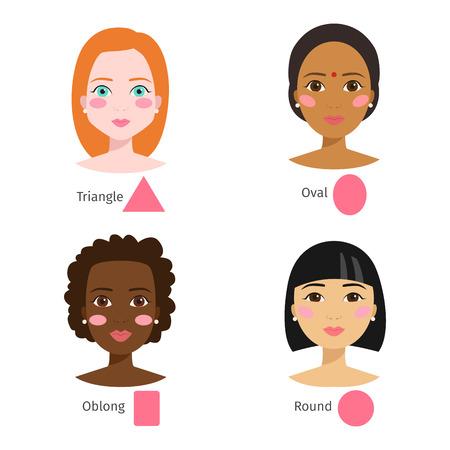 De reeks verschillende types van het vrouwengezicht vormt vrouwelijke hoofd vectorkarakterillustratie. De kosmetiekavatar vormt gezonde volwassen make-up. Driehoekige, ronde, rechthoekige, ovale vrouwelijke gezichtsvormen.