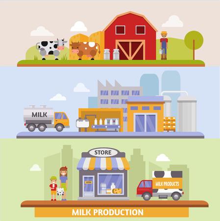 생산 단계 및 낙농 농장에서 우유의 처리의 벡터 일러스트 레이 션.