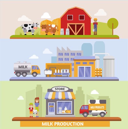Een vectorillustratie van productiefasen en verwerking van melk uit melkveebedrijf.