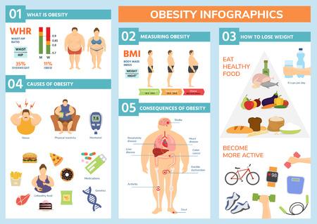 A perda de peso da obesidade e os elementos saudáveis infographic gordos dos problemas de saúde dos povos exercitam para a boa saúde com ilustração do vetor do alimento. Ilustración de vector