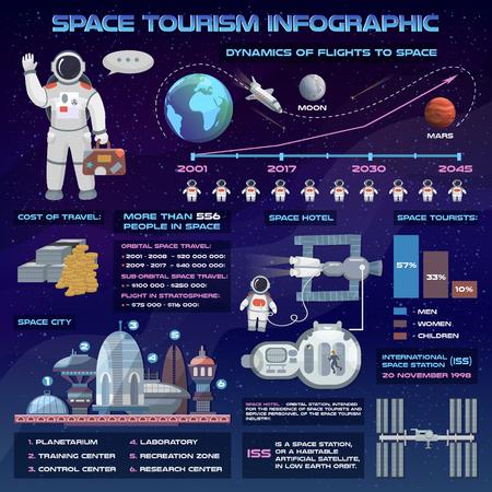 Ilustración de vector de viajes de turismo futuro espacio infografía con astronauta y nave espacial. Foto de archivo - 87802257