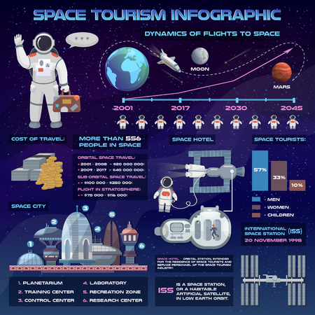 Space tourism future travel infographic vector illustration with astronaut and spaceship.