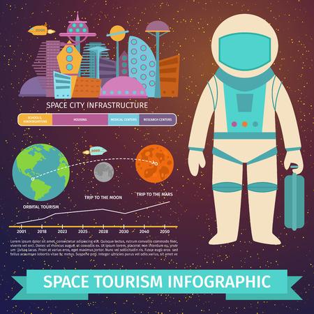 gravedad: Space tourism infographic vector illustration.