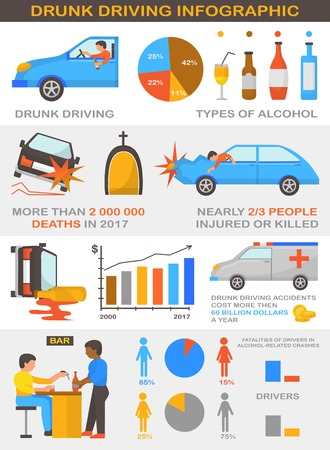 Drunk driving vector illustration set isolated on white background