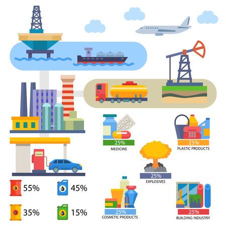 Olie-industrie producten vector olie of cosmetica en geoliede technologie produceren brandstof op infographic illustratie set van industriële apparatuur geïsoleerd op een witte achtergrond.