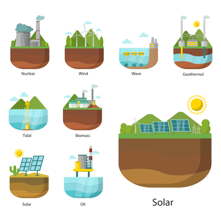 Generation energy types power plant vector renewable alternative source solar and tidal, wind and geothermal, biomass and wave illustration.