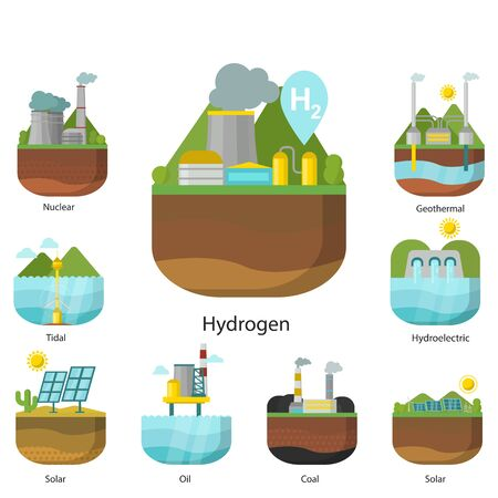 Generation energy types power plant renewable alternative source solar and tidal, wind and geothermal, biomass and wave illustration.