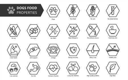 Dog's food properties icon set. Veterinarian properties.