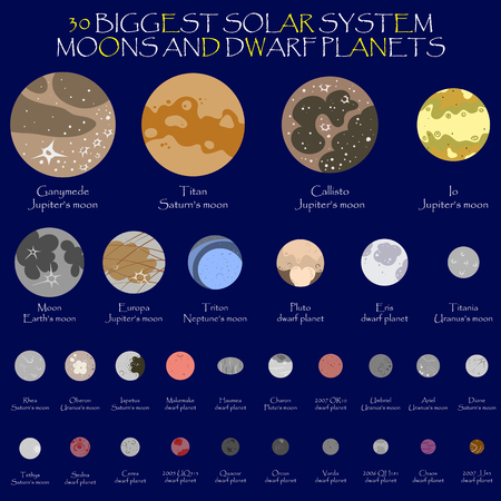 Vector illustration of solar system dwarf planets and moons