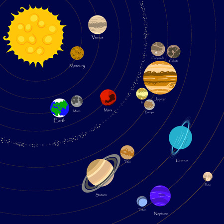 io: Vector illustration of solar system star, planets and moons