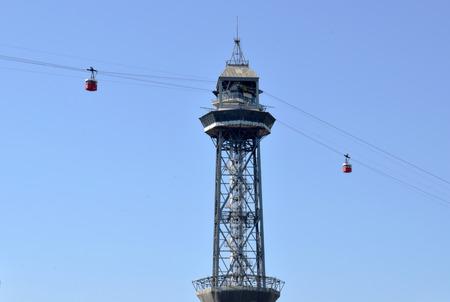 montjuic: Funicular of Montjuic Barcelona