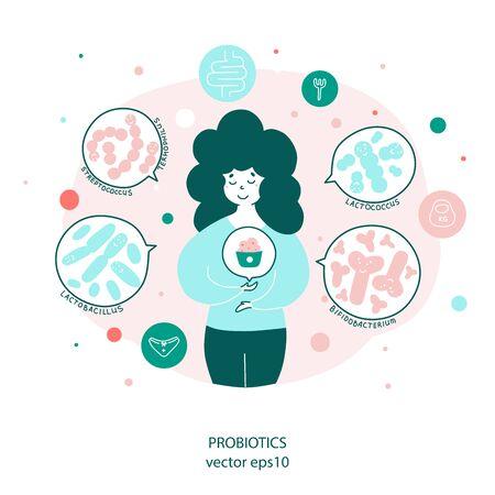 Probiotyki, jogurt przydatne składniki płaskie wektor ilustracja Ilustracje wektorowe