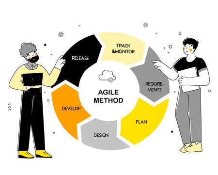 Agil method for marketing design. Vector illustration flat design.
