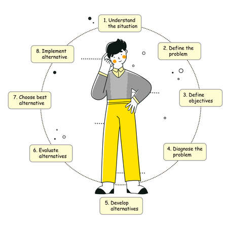 Infographic project Decision marking process, Flat vector character illustration