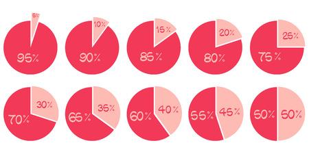 Wektor czerwone i różowe 5, 10, 15, 20, 25, 30, 35, 40, 45, 50 schematy pie wyizolowanych na białym
