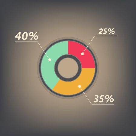 35: vector 25, 35, 40 percent circle diagram isolated on grey background