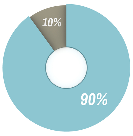 90 percent blue and grey pie chart isolated