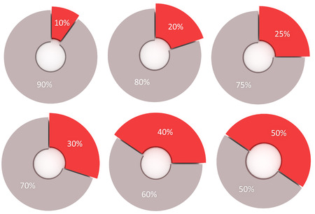 20 to 25: set of 10% 20% 25% 30% 40% 50% red and grey pie charts