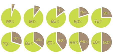30 to 35: vector green and brown 5, 10, 15, 20, 25, 30, 35, 40, 45, 50 percent pie diagrams