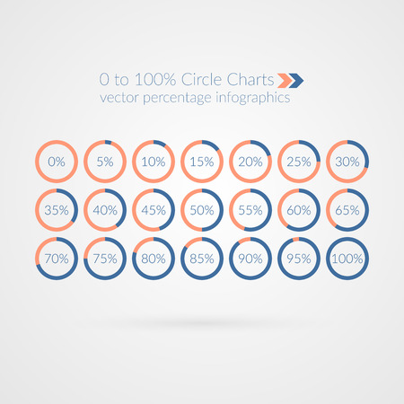 Vector percentage infographics. 0 5 10 15 20 25 30 35 40 45 50 55 60 65 70 75 80 85 90 95 100 percent pie charts. Circle diagrams isolated. Business illustration